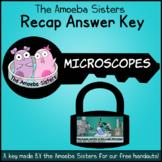 Microscopes Recap Answer Key by the Amoeba Sisters (Amoeba Sisters Answer Key)
