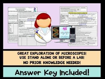 Microscopes Virtual Lab WebQuest
