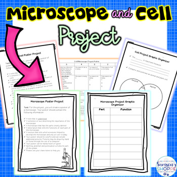 Microscopes Plant and Animal Cells Culminating Poster Project