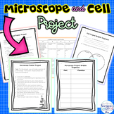 Microscopes Plant and Animal Cells Poster Project