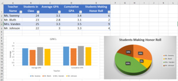 Microsoft Excel Working With Charts Lesson