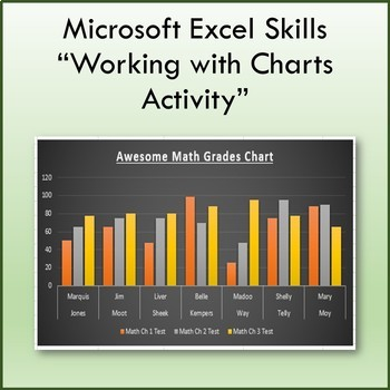 Working With Charts Lesson Activity for Teaching Microsoft Excel