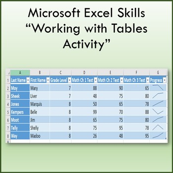 Working With Tables Lesson Activity for Teaching Microsoft Excel