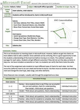 Microsoft Excel 2016 Certification: Chapters 7-9