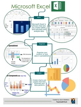 microsoft excel infographic by gavin middleton tpt