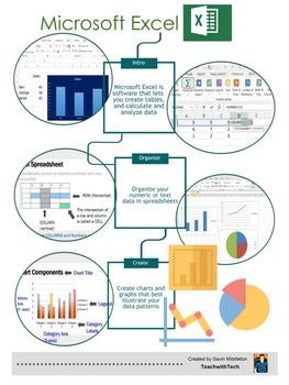 Microsoft Excel Infographic