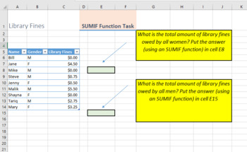 Microsoft Excel IF Functions and Formulas Activity