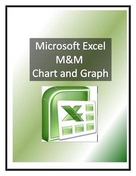 Microsoft Excel M&M Graph Lesson Common Core