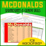 Microsoft Excel Spreadsheet and Graph Skills - McDonalds Scenario