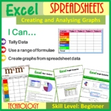 Excel Spreadsheets – Creating & Analyzing Graphs