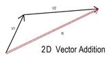 Microsoft Excel Vector Solver