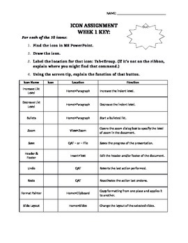 Microsoft PowerPoint 2010 Icon Worksheets