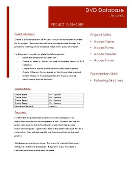Microsoft Office Project Based Learning (PBL) Projects 11-15