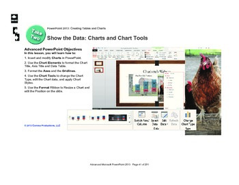 Microsoft PowerPoint 2013 Advanced: Charts and Chart Tools