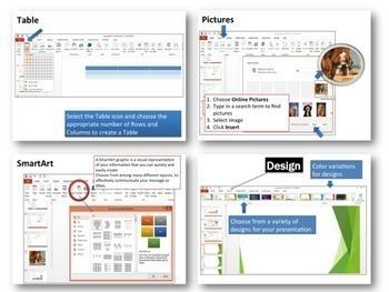 Microsoft PowerPoint 2013 Lesson