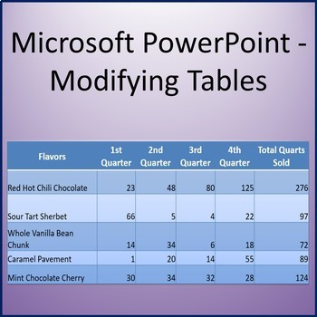 Modifying Tables Lesson Activity for Teaching Microsoft PowerPoint Skills