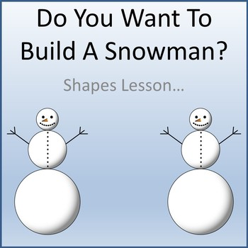 Microsoft PowerPoint Skills - Shapes Lesson