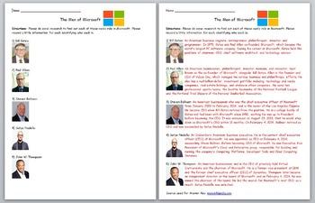 Microsoft- The Men of Microsoft Research Internet Activity