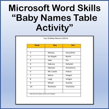 Microsoft Word Skills - Baby Names Table Lesson
