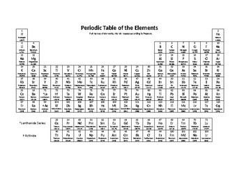 photo regarding Printable Periodic Tables named Easy Microsoft Term Editable Printable Periodic Desk Black and White