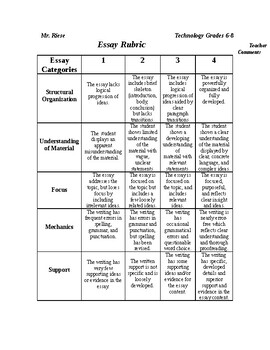 Microsoft Word Essay Writing Rubric