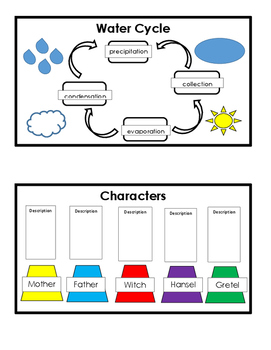 microsoft word shapes art poster project directions samples rubric