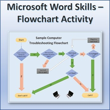 Flowchart Activity Project For Teaching Microsoft Word Skills Tpt