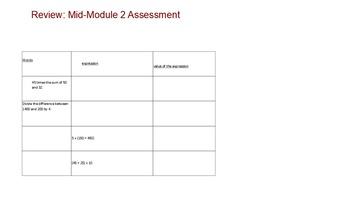5th Grade Mid Module 2 Review Smart Board Presentation