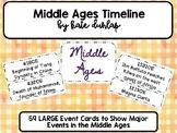 Middle Age Timeline Bulletin Board