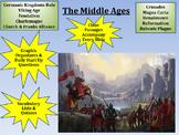 Middle Ages Unit & Resource Bundle PowerPoint
