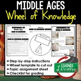 Middle Ages Activity, Wheel of Knowledge (Interactive Notebook)