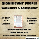 Significant People - Middle Ages Assessment Task - Medieval Europe