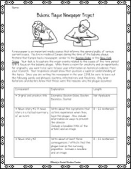 Middle Ages Unit: (Medieval Europe) Activities and Projects