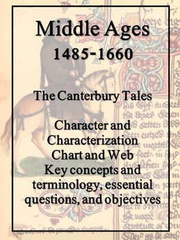 Middle Ages: Canterbury Tales Characterization Chart & Cha