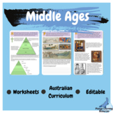 Middle Ages Editable Worksheets Year 7 and 8 Australian Cu