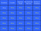Middle Ages Europe Jeopardy