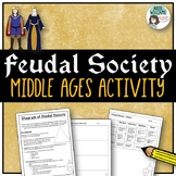 Middle Ages - Feudal Society Pyramid