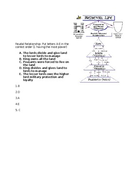 Middle Ages Feudalism Worksheet with Answer Key