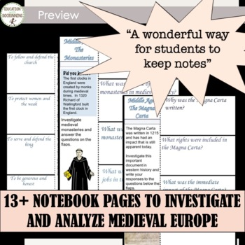 Middle Ages Color Interactive Notebook Graphic Organizers for Medieval Europe