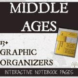 Middle Ages Color Interactive Notebook Graphic Organizers