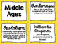Middle Ages Interactive Word Wall