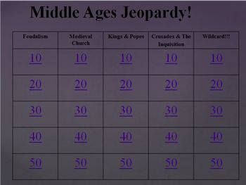 Middle Ages Jeopardy!!!