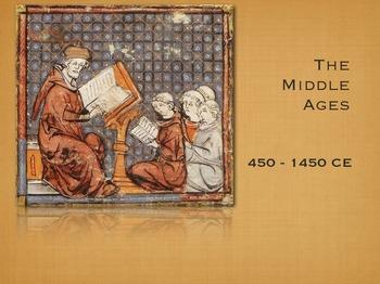 Middle Ages (Medieval Era) Music Part 1 Presentation - Key