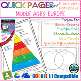 Quick Pages: Middle Ages Europe (Anchor Charts for Interactive Notebooks)