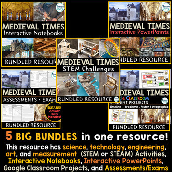 Middle Ages - Medieval Times Curriculum (Complete) | Distance Learning