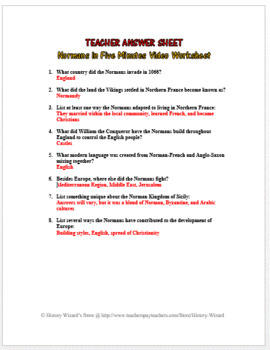 Middle Ages: Normans in Five Minutes Video Worksheet