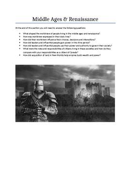 Middle Ages & Renaissance Package (History / Social Studies)