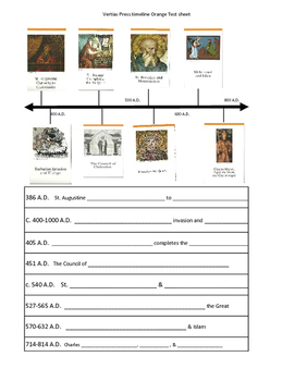 Middle Ages-Renaissance & Reformation Fill in wksht w/Veritas Press timeline