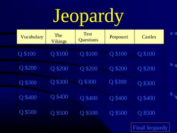 Middle Ages Review Jeopardy