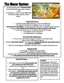 Middle Ages Review Packet